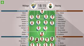Alineaciones del Málaga-Racing. BeSoccer