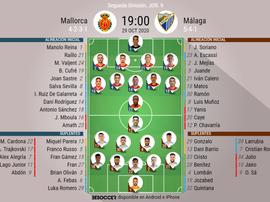 Onces confirmados del Mallorca-Málaga. BeSoccer