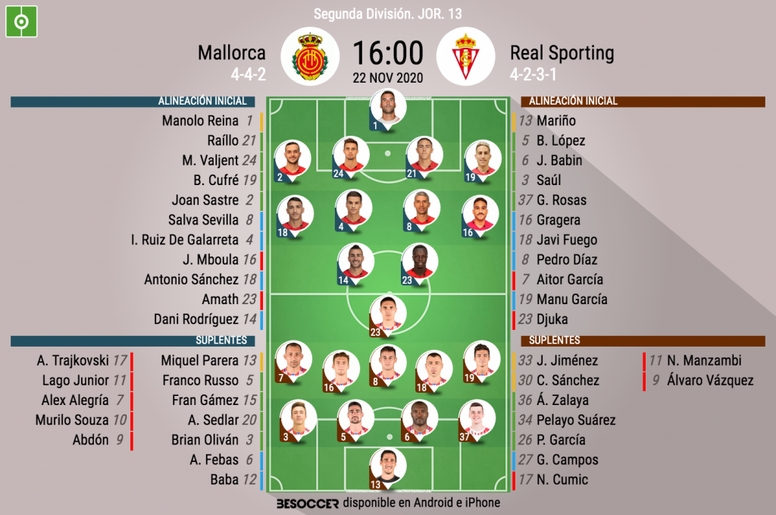 Onces del Mallorca-Sporting. BeSoccer