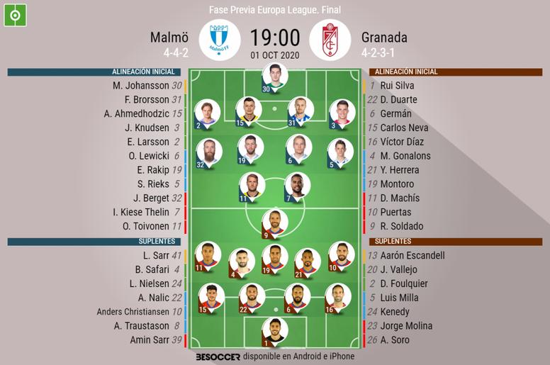 Sigue el directo del Malmö-Granada. BeSoccer