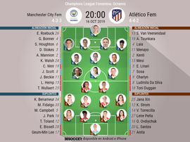 Onces iniciales del City-Atlético de la ida de octavos de la Champions 2019-20. BeSoccer