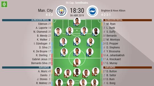 Sigue el directo del Manchester City-Brighton. BeSoccer