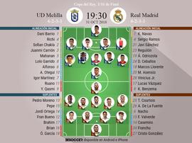 Alineaciones confirmadas del Melilla-Real Madrid de la Copa del Rey 2018-19. BeSoccer