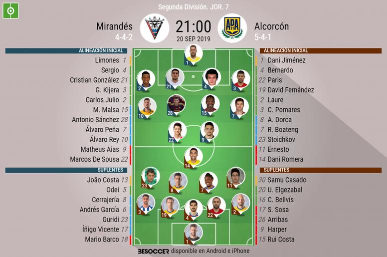 Onces del Mirandés-Alcorcón. BeSoccer