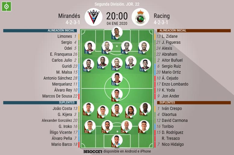 Onces del Mirandés-Racing. BeSoccer
