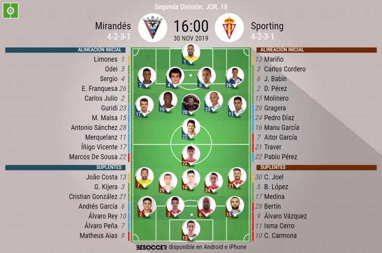 Onces del Mirandés-Sporting. BeSoccer