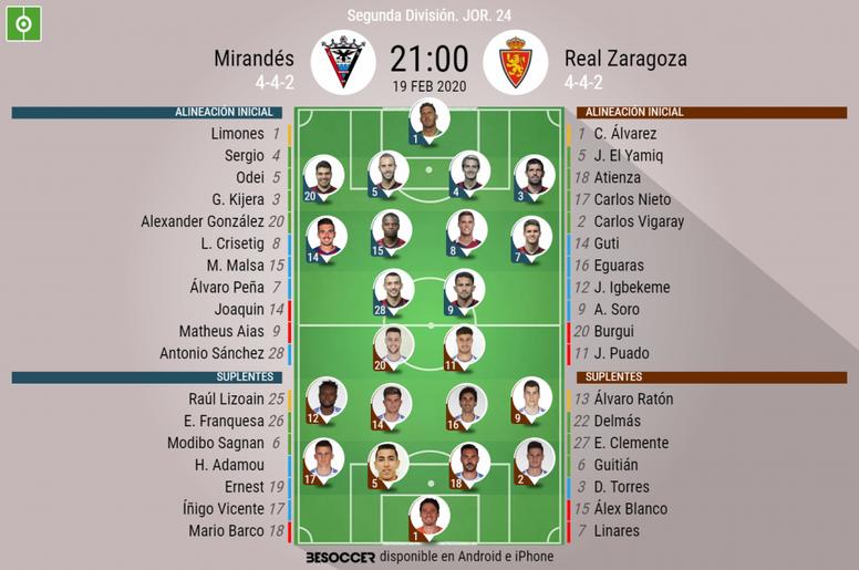 Alineaciones del Mirandés-Zaragoza. BeSoccer