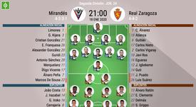 Onces del Mirandés-Zaragoza. BeSoccer