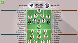 Alineaciones confirmadas del Monterrey-Cruz Azul. BeSoccer