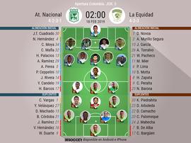 Los onces confirmados del Nacional-La Equidad. BeSoccer