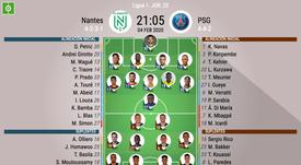 Alineaciones confirmadas del Nantes-PSG. BeSoccer