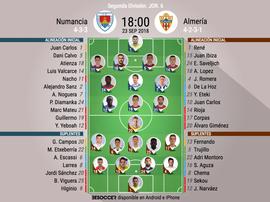Alineaciones del Numancia-Almería. BeSoccer