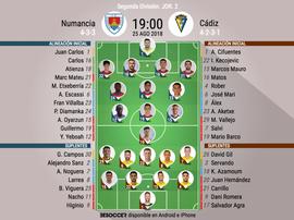 Alineaciones confirmadas del Numancia-Cádiz. BeSoccer