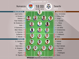 Alineaciones confirmadas del Numancia-Tenerife. BeSoccer