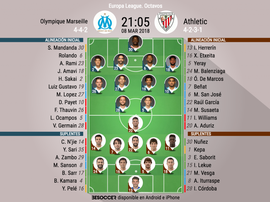 Alineaciones oficiales del Olympique de Marsella-Athletic. BeSoccer