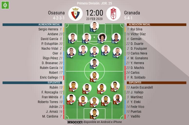 Onces confirmados del Osasuna-Granada. BeSoccer