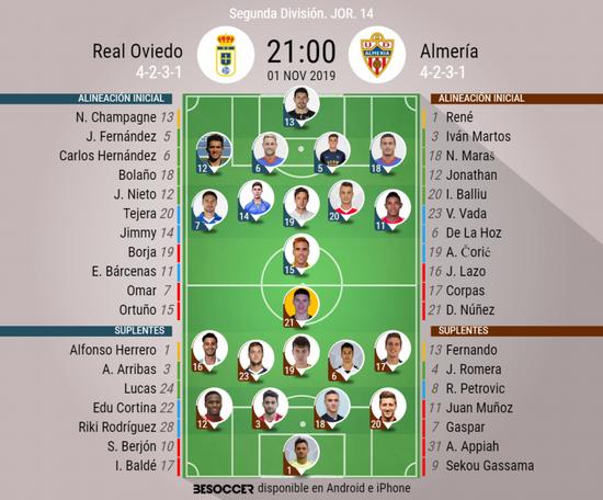 Onces del Oviedo-Almería. BeSoccer