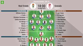 Alineaciones confirmadas del Oviedo-Granada de la Jornada 31 de Segunda División. BeSoccer