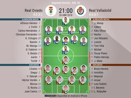Alineaciones confirmadas del Oviedo-Valladolid de la Jornada 36 de Segunda División 17-18. BeSoccer
