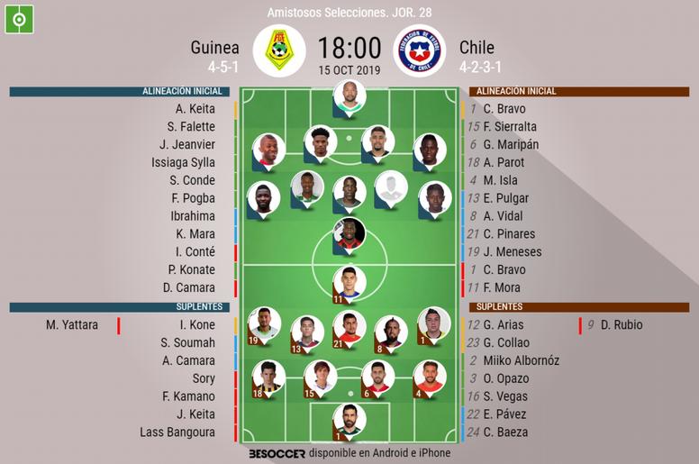 Alineaciones confirmadas del Chile-Guinea. BeSoccer