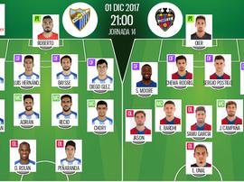 Alineaciones del Málaga-Levante, partido de la jornada 15 de Primera División. BeSoccer