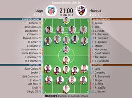 Alineaciones del Lugo-Huesca, partido de Segunda División. BeSoccer