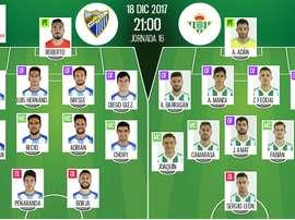 Alineaciones del Málaga-Betis, partido de la jornada 16 de Primera División 2017-18. BeSoccer