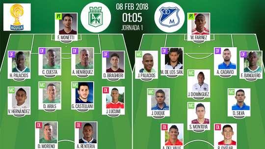 Alineaciones confirmadas del Nacional-Millonarios. BeSoccer