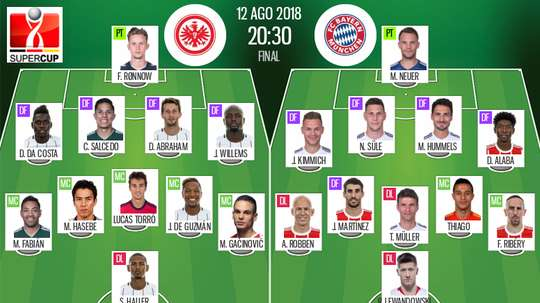 Confirmed lineups for the game. BeSoccer