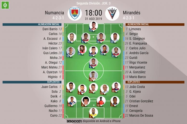 Onces del Numancia-Mirandés. BeSoccer