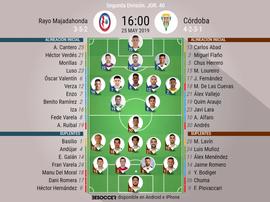 Onces confirmados del Rayo Majadahonda-Córdoba. BeSoccer