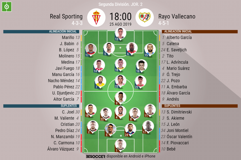 Onces del Sporting-Rayo Vallecano. BeSoccer