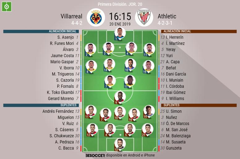 Onces confirmados del Villarreal-Athletic. BeSoccer