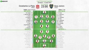 Sigue el directo de Estudiantes La Plata-Boca Juniors. BeSoccer