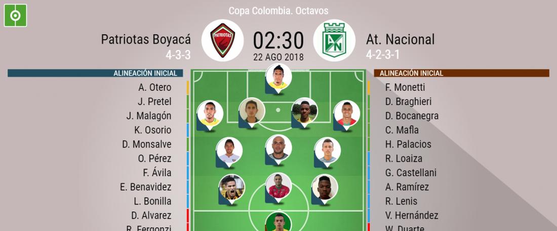 Alineaciones confirmadas del Patriotas Boyacá-Atlético Nacional. BeSoccer