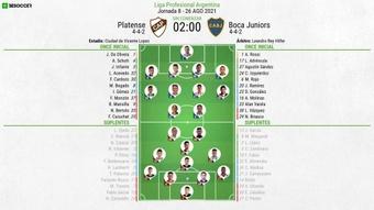 Alineaciones confirmadas del Platense-Boca Juniors. BeSoccer