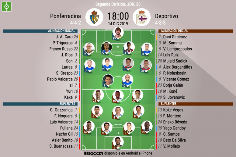 Onces del Ponferradina-Deportivo. BeSoccer
