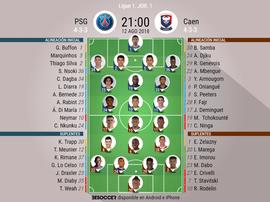 Alineaciones confirmadas del PSG-Caen. BeSoccer