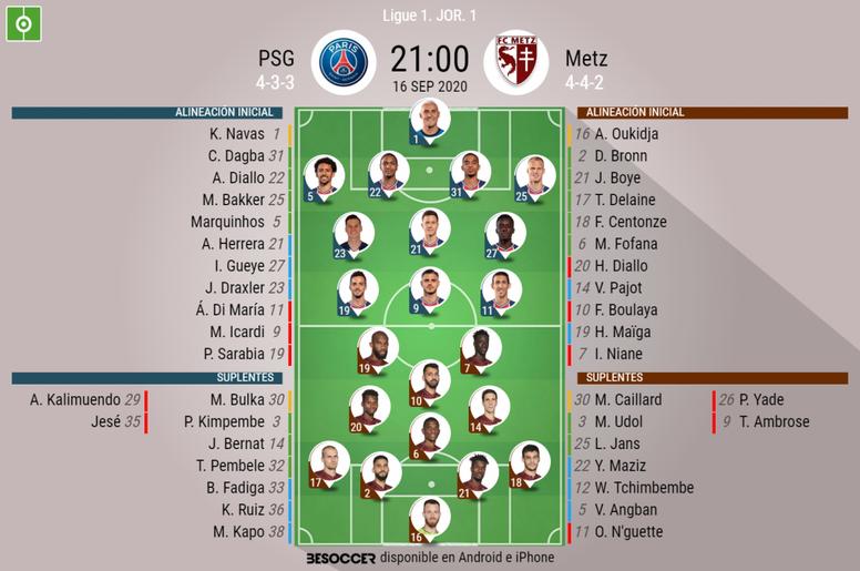 Sigue el directo del PSG-Metz. BeSoccer