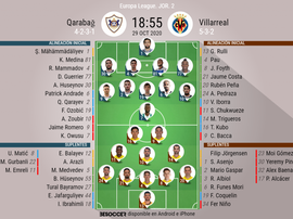 Alineaciones confirmadas para el partido entre Qarabag y Villarreal. BeSoccer