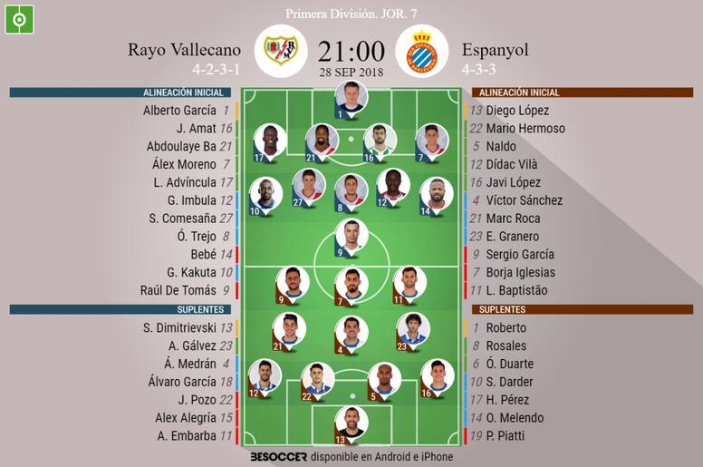 Onces confirmados del Rayo Vallecano-Espanyol. BeSoccer