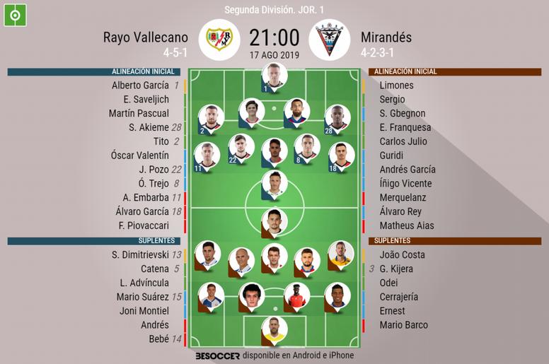 Onces confirmados del Rayo Vallecano-Mirandés. BeSoccer