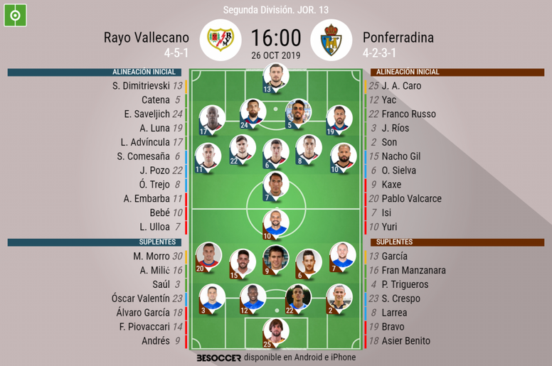 Onces del Rayo-Ponferradina. BeSoccer
