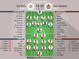 Sigue el directo del Real Betis-Real Valladolid. BeSoccer