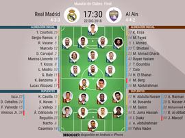 Formazioni ufficiali Real Madrid-Al Ain, finale del Mondiale per club 2018. 22/12/2018. BeSoccer