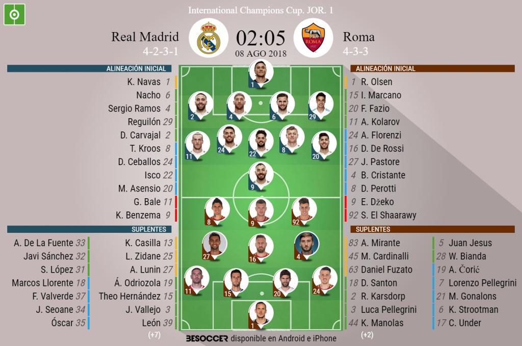 Bale y Asensio marcan los goles del triunfo del Real Madrid