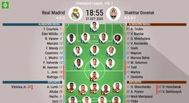 Sigue el directo del Real Madrid-Shakhtar Donetsk. BeSoccer
