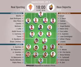 Alineaciones confirmadas para el Real Sporting-Reus. BeSoccer