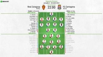 Así seguimos el directo del Real Zaragoza - FC Cartagena