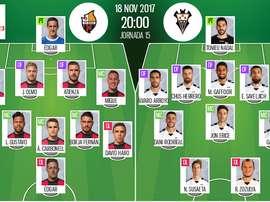 Alineaciones confirmadas del Reus-Albacete de la jornada 15 de Segunda División. BeSoccer